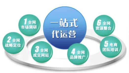 【网络营销学习】用小微博成就大营销