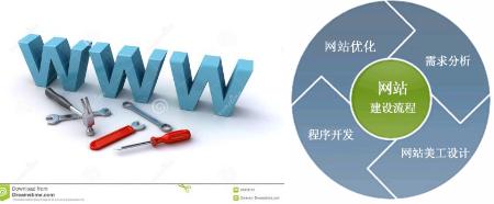 营销型网站建设对于中小型企业公司有何影响?