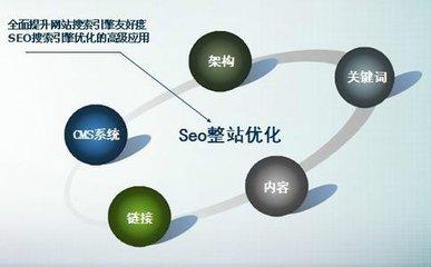 【深圳公牛通讯】从四大门户首页看受众人群