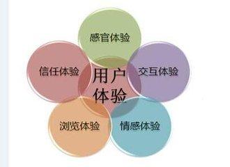 【苏州seo培训】不同行业的seo操作手法