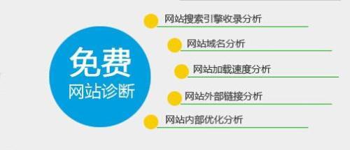 【seo优化】优化失败:网站不收录的原因