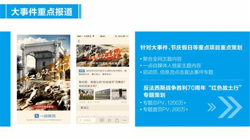 头条、一点资讯、搜狐有哪些优缺点?投放二类电商那个平台效果好?